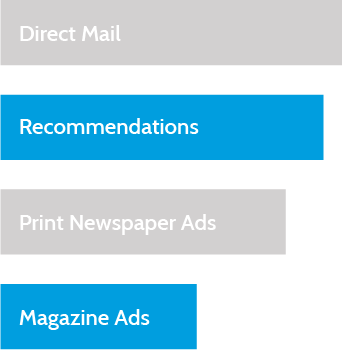 According to a MarketingCharts study, direct mail was found tobe the top purchase influencer among Baby Boomers.
